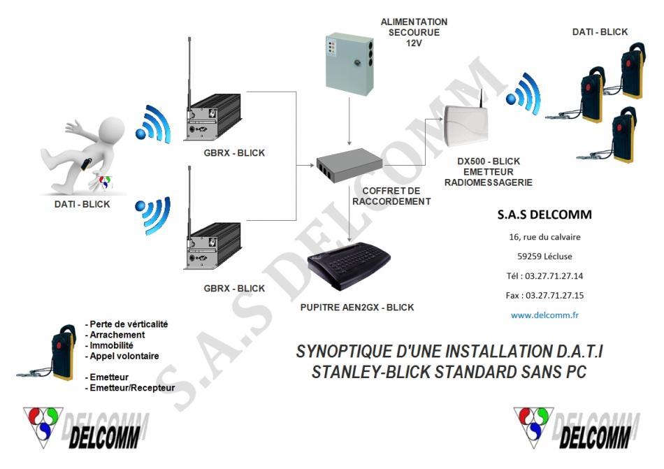 SYSTEME DATI PTI STANLEY BLICK AUTONOME SANS PC DE GESTION