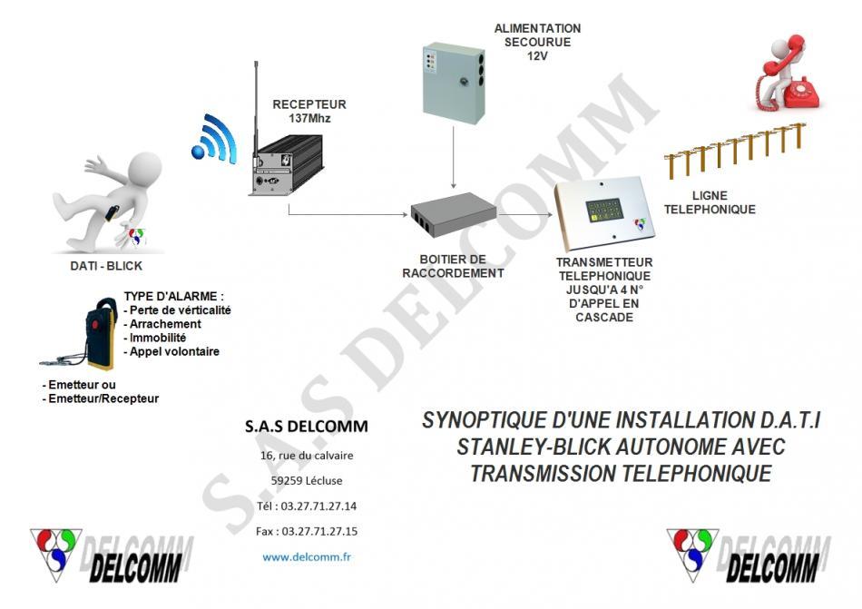 SYSTEME PTI DATI STANLEY BLICK AUTONOME AVEC TRANSMISSION TELEPHONIQUE